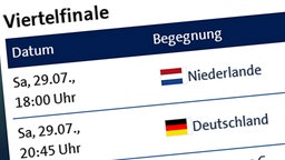 Finalrunden UEFA-Frauen-EM 2017 © Screenshot Fotograf: Screenshot